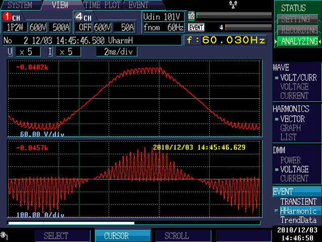 Hình 4 – Màn hình dạng sóng sóng hài trên PW3198