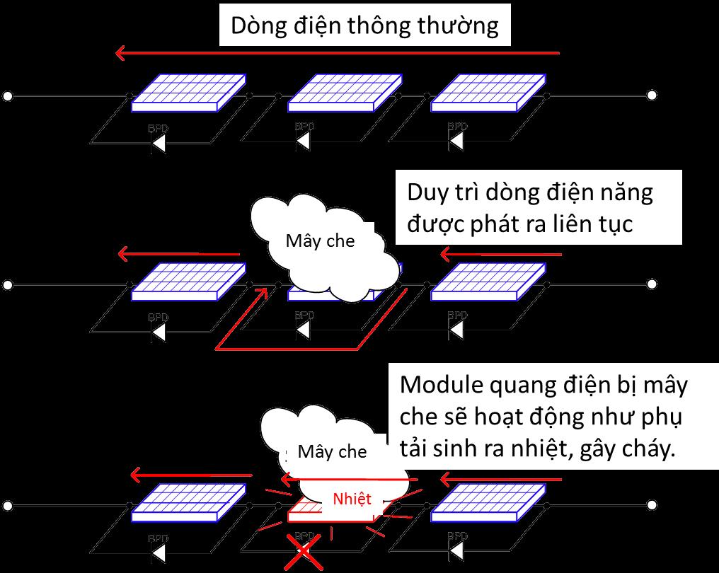 diode-noi-tat-pin-quang-dien