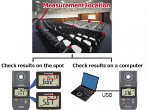 Memory function makes multipoint measurement a breeze