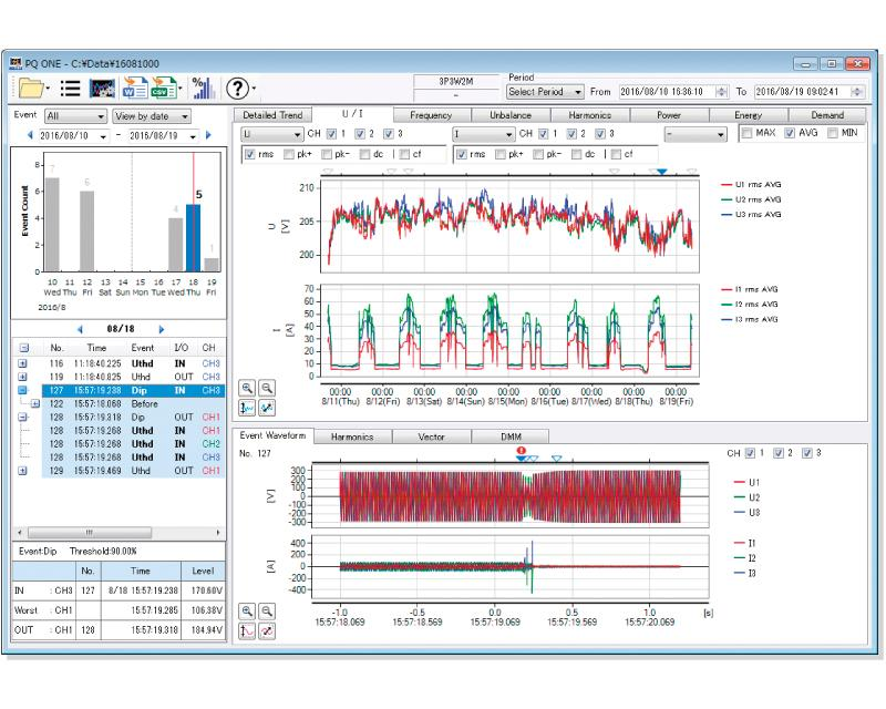 Analyze data and generate reports with HIOKI's PQ ONE power quality analysis software