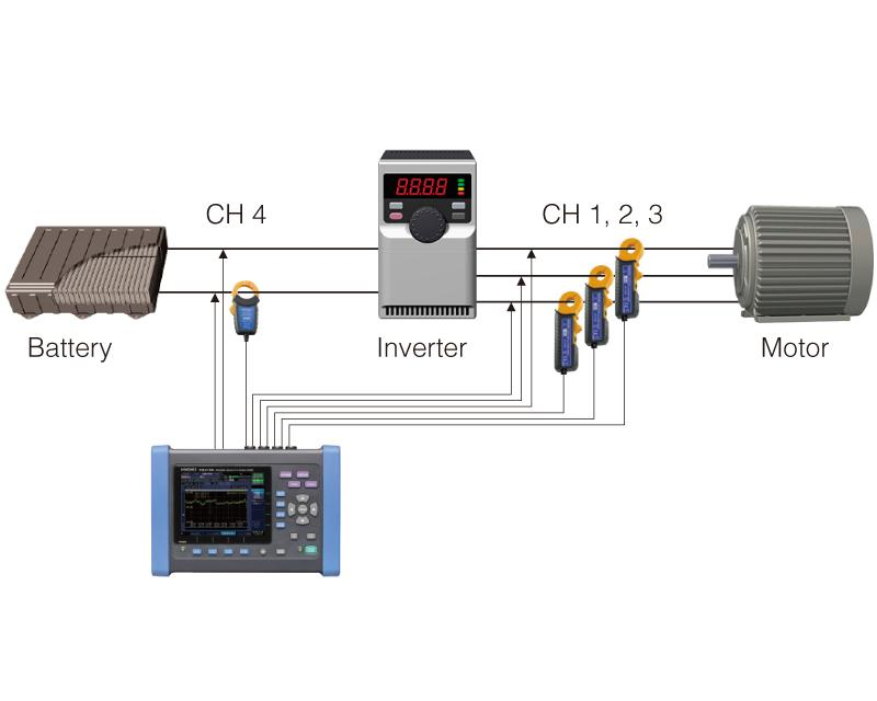 Simple inverter measurement