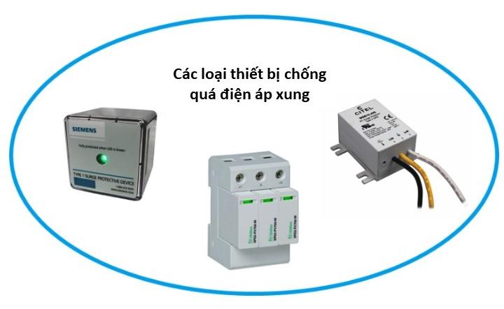 thiết bị chống quá điện áp xung