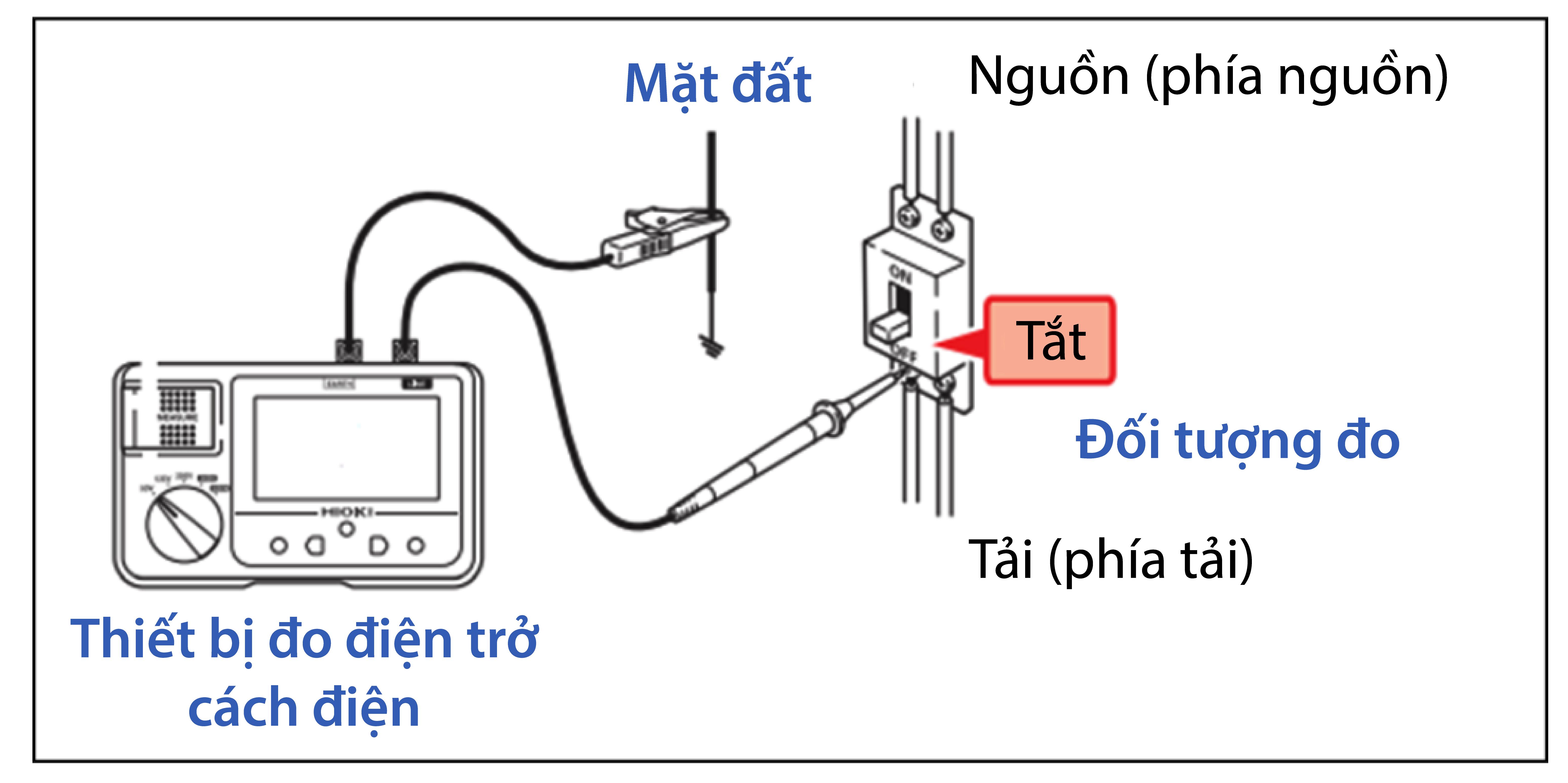 thiết lập kiểm tra điện trở cách điện
