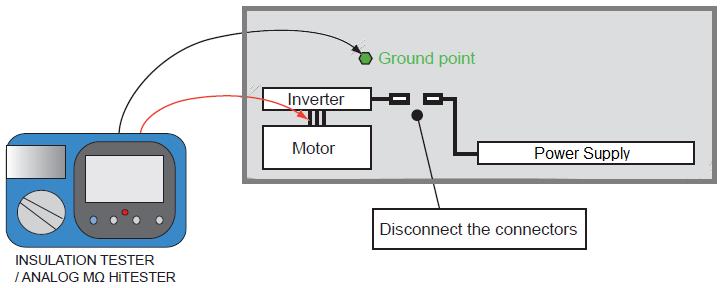 Hioki Insulation Tester