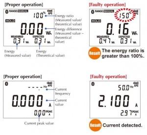 Hioki CM3286_Accurately detect electricity theft