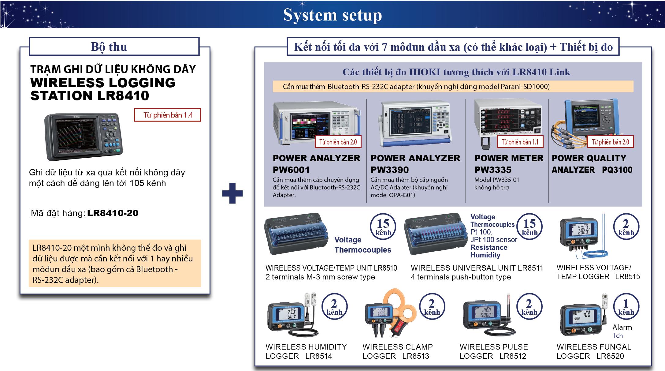 LR8410Link_system-setup
