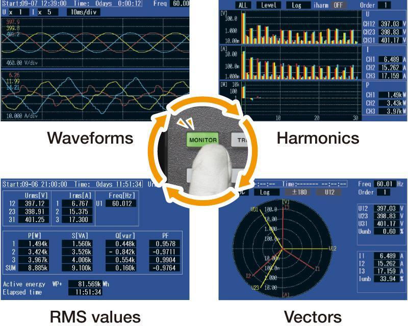 Easy-to-understand display of parameters