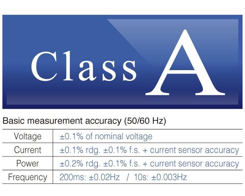 International standard IEC 61000-4-30 Ed. 2 Class A compliant