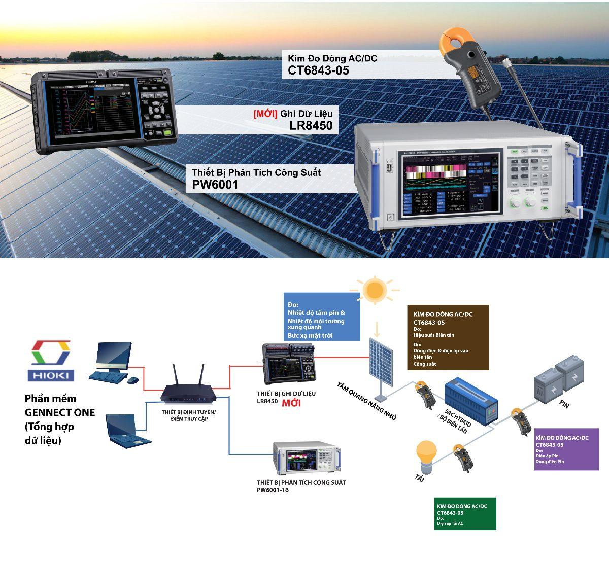 ứng dụng thiết bị hioki để đo và giám sát điện mặt trời